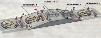 Экзамен площадка
